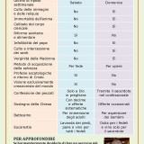 Principali-differenze-con-la-chiesa-cattolica